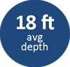 18 ft average depth