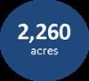 2260 acres