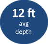 12ft average depth
