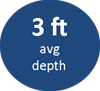 3ft average depth